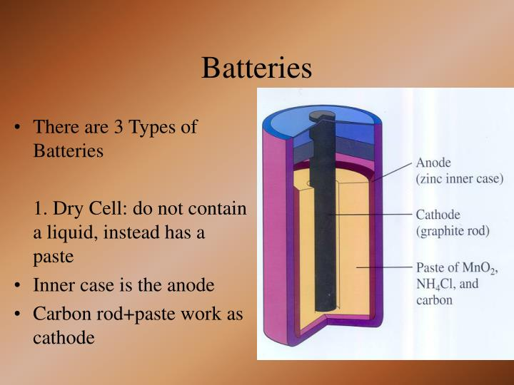 There are 3 Types of Batteries