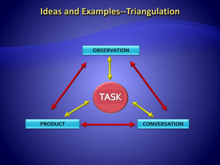 Ideas and Examples--Triangulation