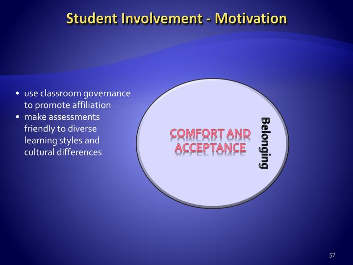 Student Involvement - Motivation