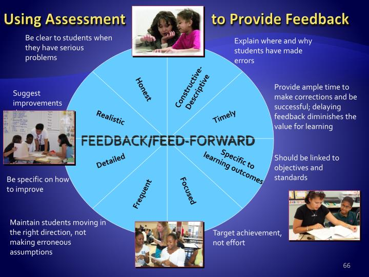 Using Assessment                       to Provide Feedback