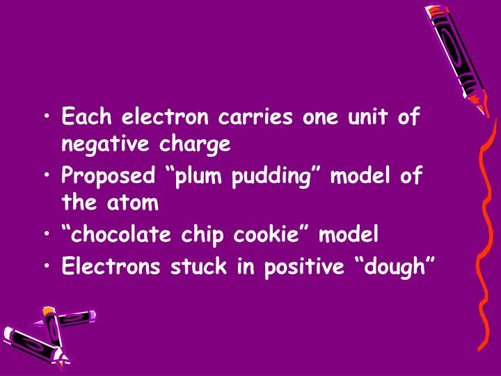 Each electron carries one unit of negative charge