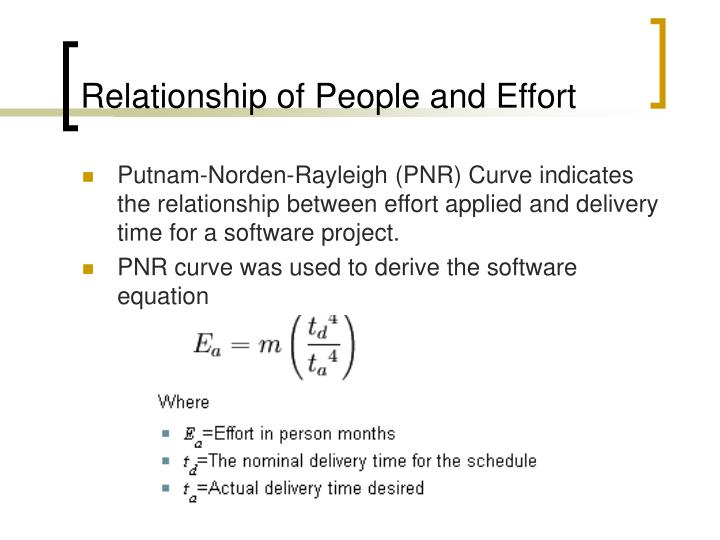 Relationship of People and Effort