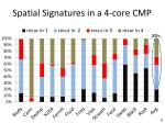 spatial signatures in a 4 core cmp