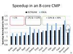 speedup in an 8 core cmp