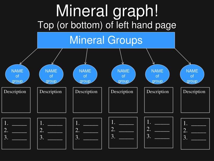 Mineral graph1