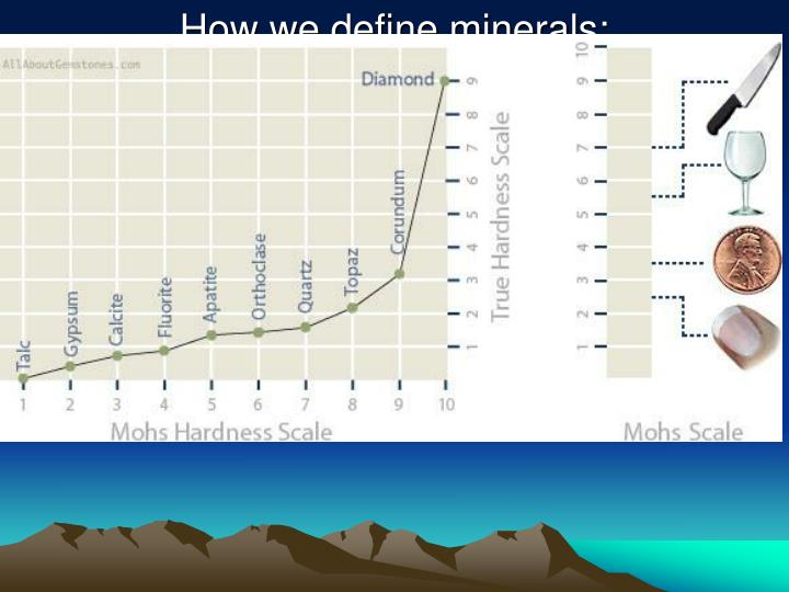 How we define minerals: