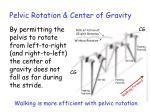 pelvic rotation center of gravity