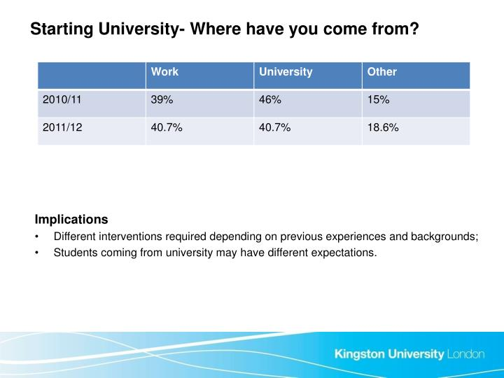 Starting University- Where have you come from?