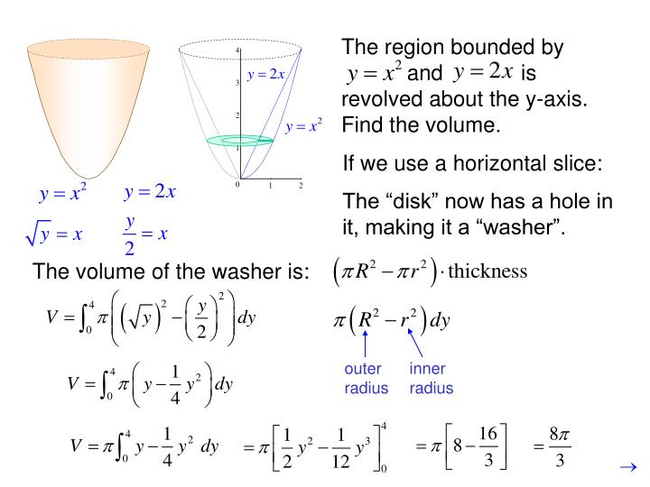 The volume of the washer is: