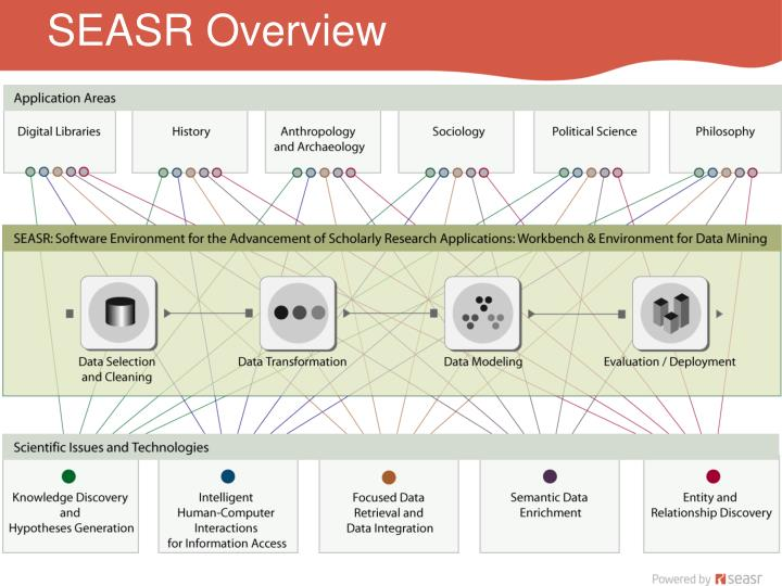 Seasr overview1