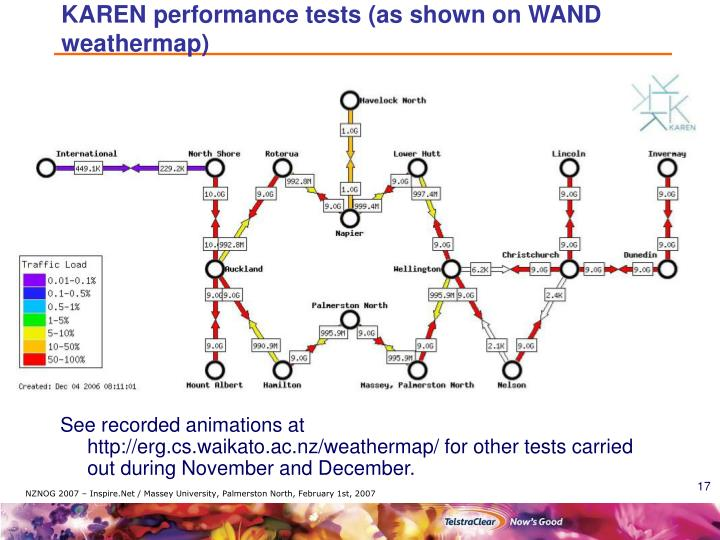 KAREN performance tests (as shown on WAND weathermap)