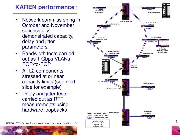 KAREN performance tests