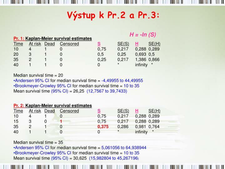 Výstup k Pr.2 a Pr.3: