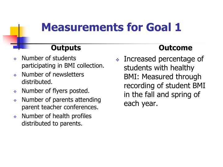 Measurements for Goal 1