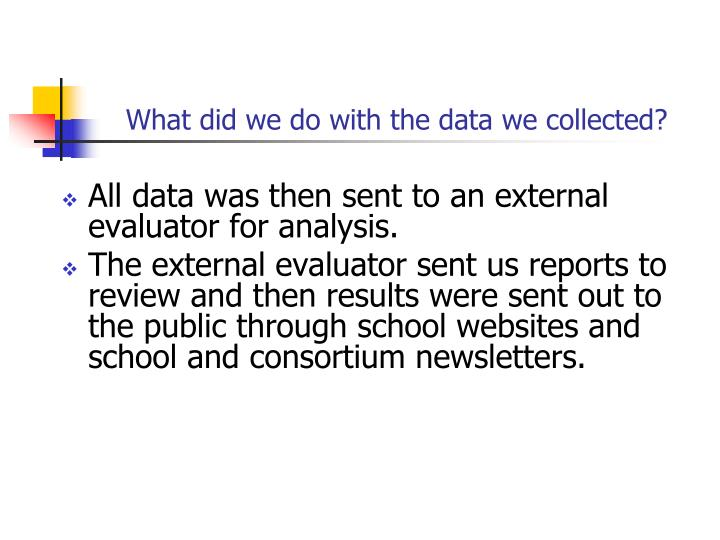 What did we do with the data we collected?