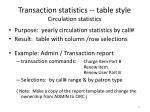 transaction statistics table style circulation statistics