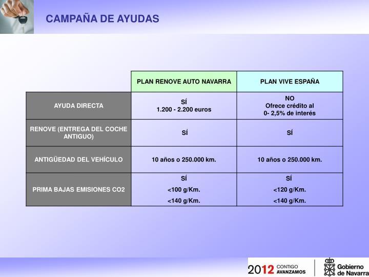 CAMPAÑA DE AYUDAS