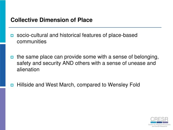 Collective Dimension of Place