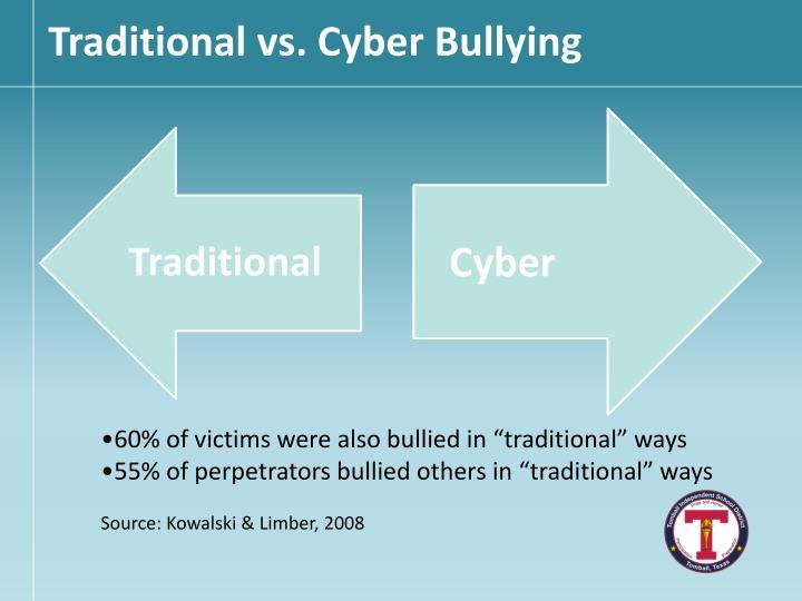 Traditional vs. Cyber Bullying