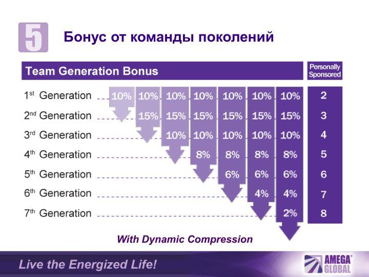 Бонус от команды поколений