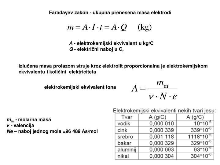 Elektrokemijski ekvivalent iona