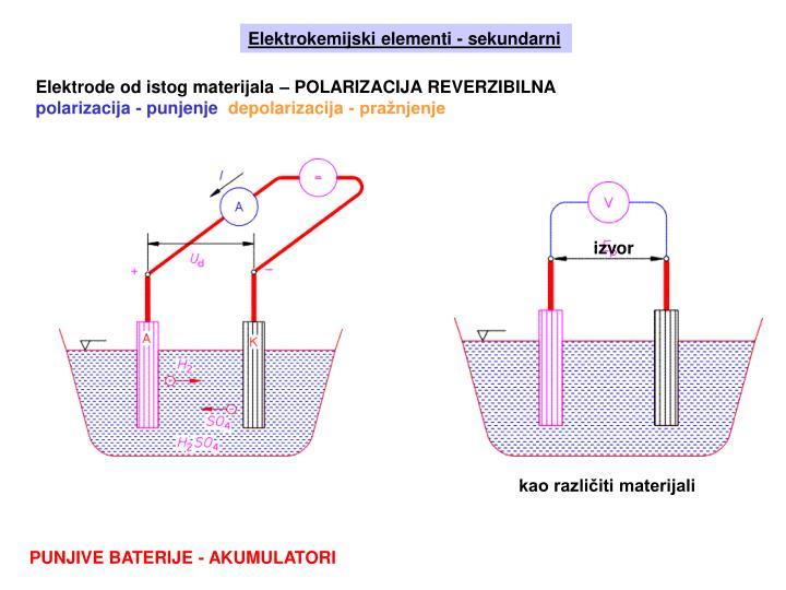 Elektrokemijski elementi -