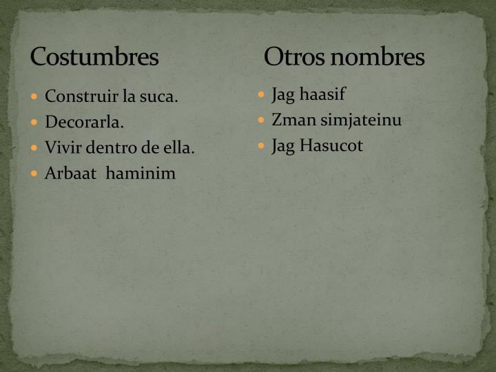 Costumbres                  Otros nombres