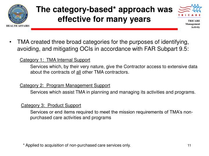 The category-based* approach was effective for many years