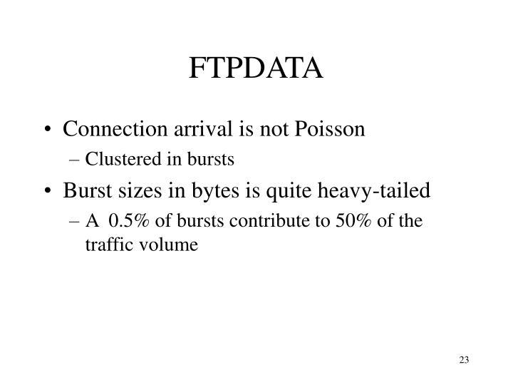 FTPDATA