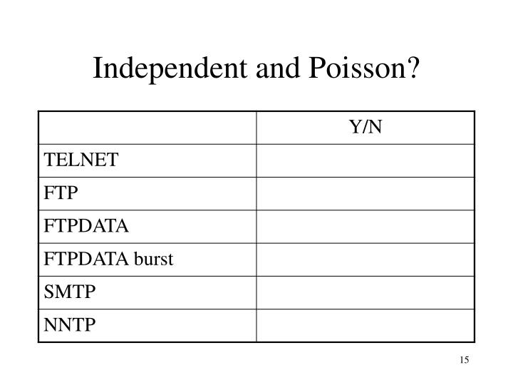 Independent and Poisson?