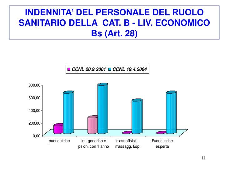 INDENNITA' DEL PERSONALE DEL RUOLO SANITARIO DELLA  CAT. B - LIV. ECONOMICO
