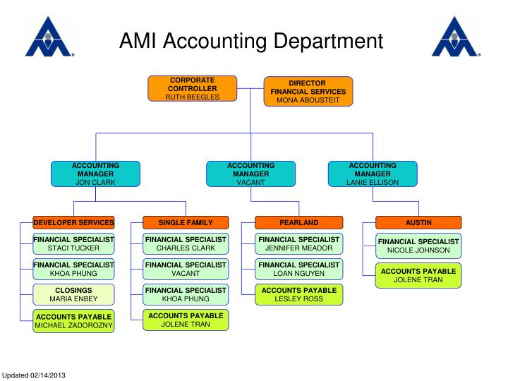 AMI Accounting Department