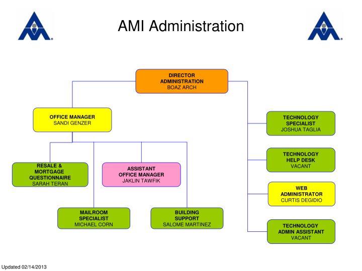 Ami administration