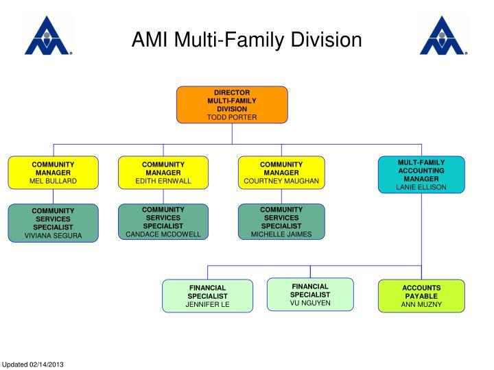 AMI Multi-Family Division