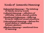 kinds of semantic meaning