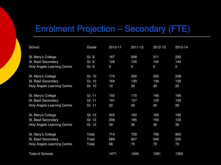 Enrolment Projection – Secondary (FTE)