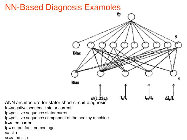 NN-Based Diagnosis Examples