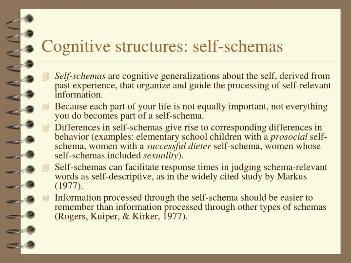Cognitive structures: self-schemas