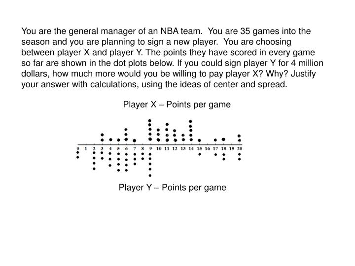 You are the general manager of an NBA team.