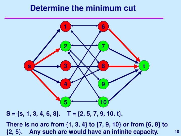 Determine the minimum cut