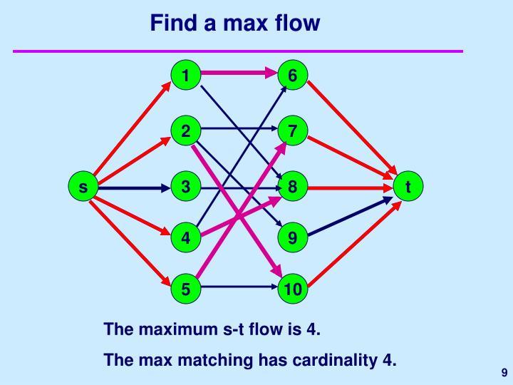 Find a max flow