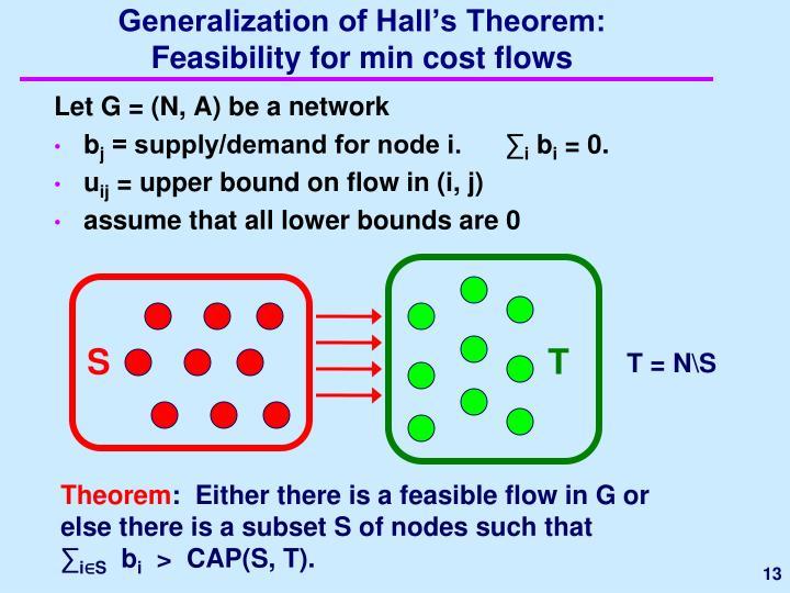 Generalization of Hall's Theorem: