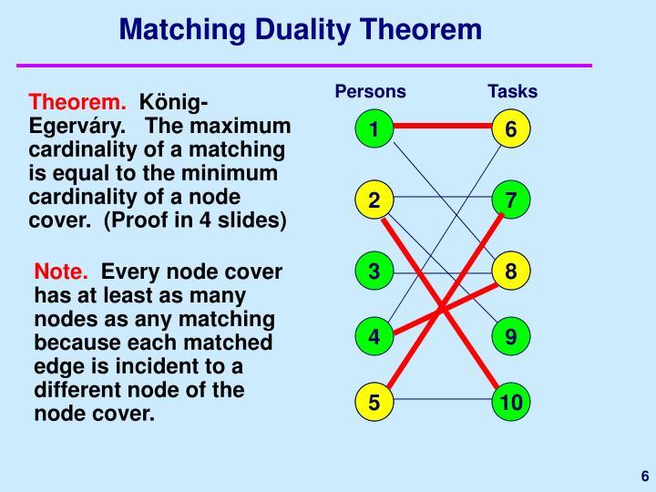 Matching Duality Theorem