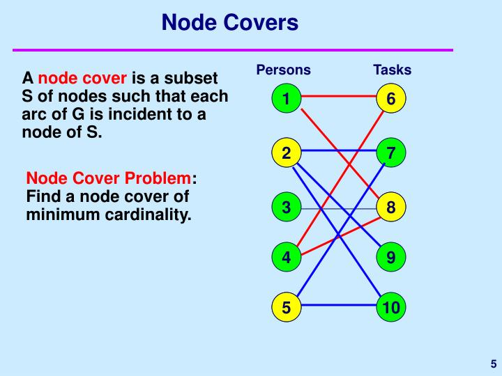 Node Covers
