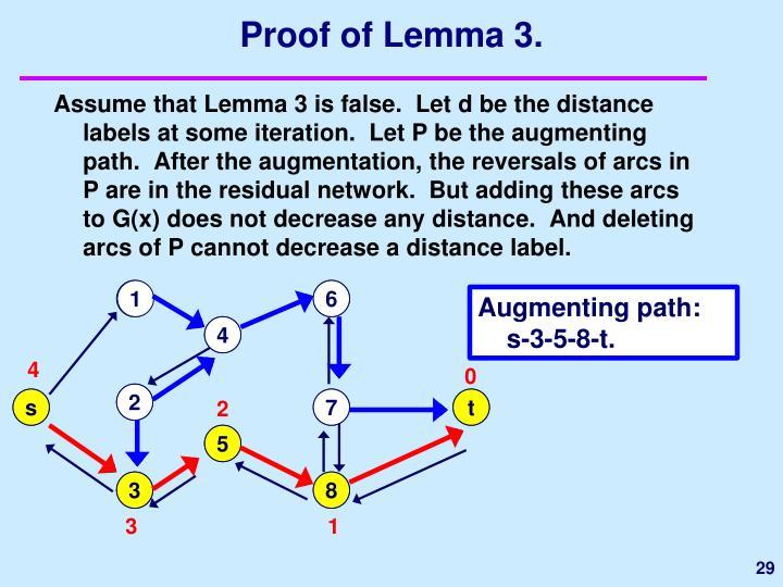 Proof of Lemma 3.