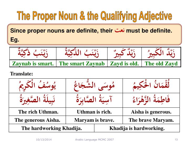 The Proper Noun & the Qualifying Adjective