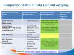 completion status of data element mapping