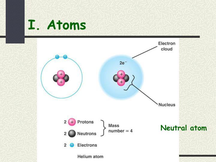I. Atoms