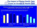 the impact of rising health care costs on access to health care2