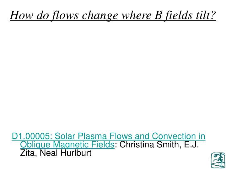 How do flows change where B fields tilt?